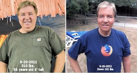 Corky before and after weight loss
